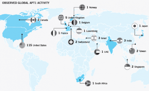 Map of APT1 activities
