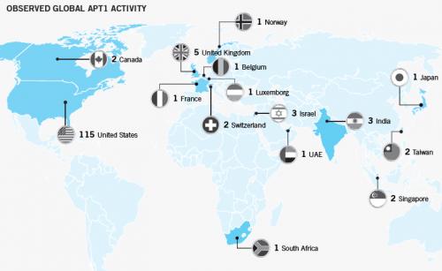 Map of APT1 activities